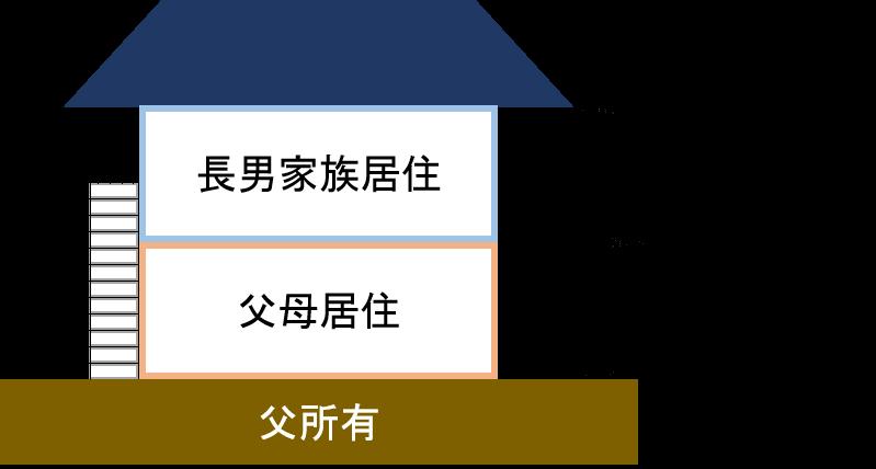 二世帯住宅事例2